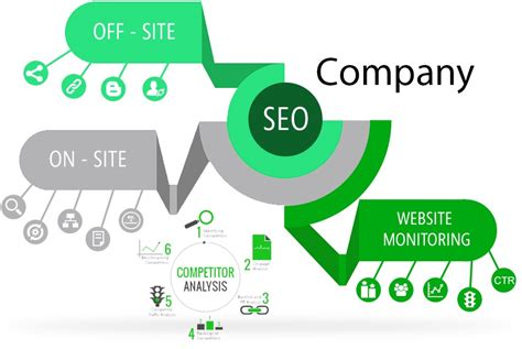 Search Optimization Companies 1 by Search Optimization Company What Is