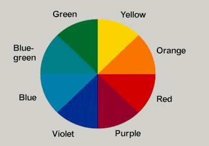 interesting color names effective color contrast designing for with