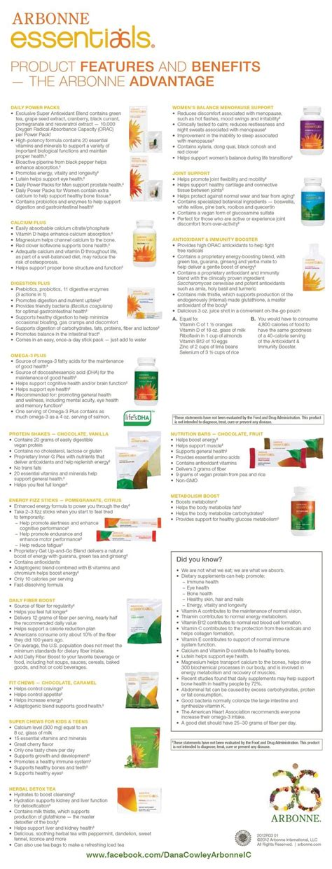 Arbonne 30 Day Detox Schedule by 13 Best Toxic Ingredients In Skincare Cosmetics To Avoid