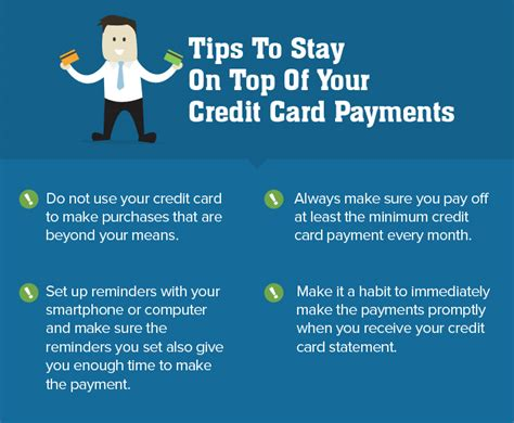 make credit card payments what happens if you make late credit card payments