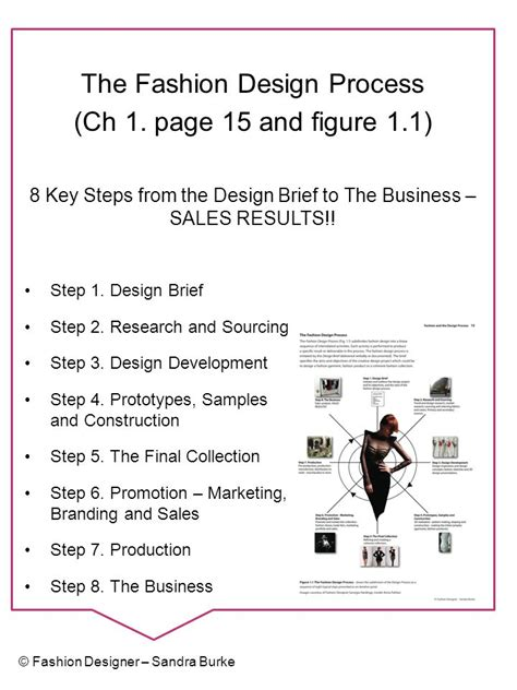 design brief in fashion fashion series sandra burke ppt video online download
