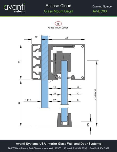 Best Interior Design Colleges In Australia