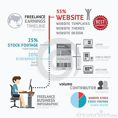 freelance layout design infographic business freelance earning template design