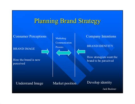 brand management plan template 9 brand strategy templates free word pdf documents