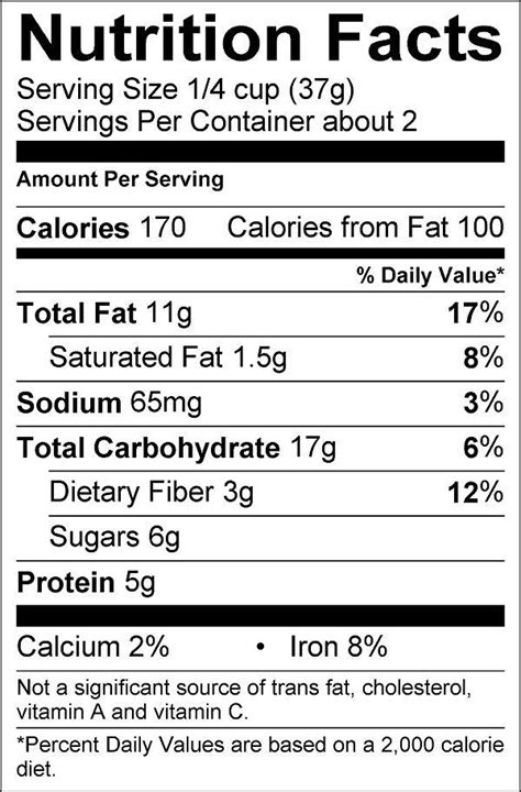 free blank nutrition facts label template nutrition ftempo