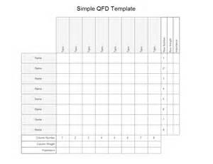 Qfd Template by Pin Qfd Matrix Template On