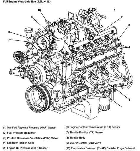 small engine service manuals 2003 chevrolet tahoe engine control i need to replace the tps sensor on my 2003 chevy tahoe and it does not appear to have one