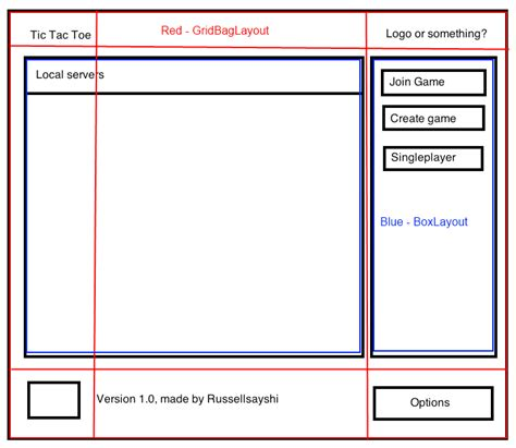 java jframe layout manager exle layout in java swing layout management java foundation