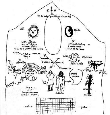 libro maps of meaning the 191 estuvieron los antiguos dioses sumerios en el continente americano 171 oldcivilizations s blog