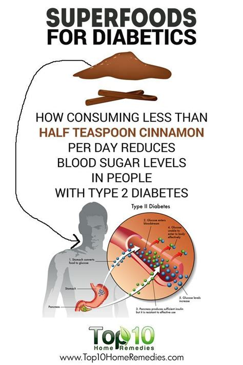 superfoods  curb diabetes diabetes quotes reduce