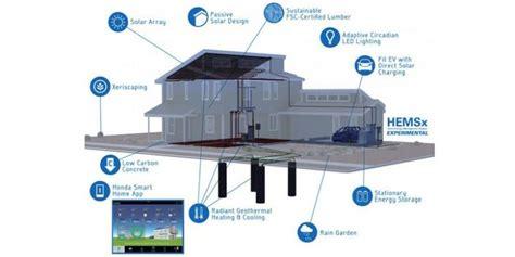 membuat rumah hemat energi honda kembangkan rumah pintar hemat energi kompas com