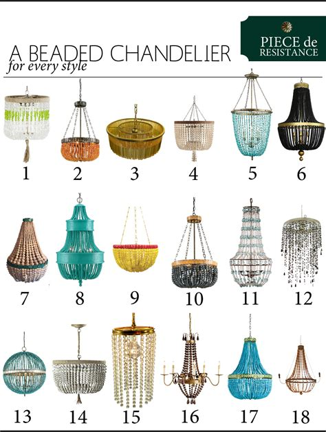 Styles Of Chandeliers De Resistance A Beaded Chandelier The Anatomy Of Design