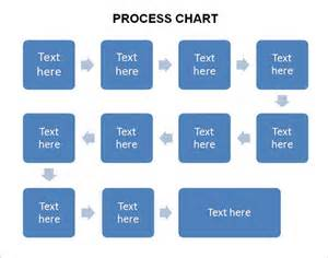 Free Process Mapping Template by 40 Flow Chart Templates Free Sle Exle Format