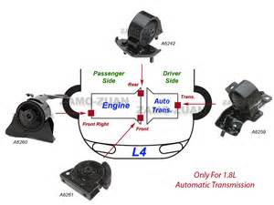 2004 Toyota Corolla Motor Mounts Engine Mount Location Engine Get Free Image About Wiring