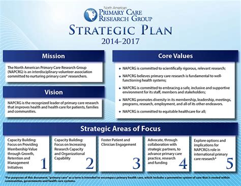 Strategic Plan Strategy Pinterest 1 Page Strategic Plan Template