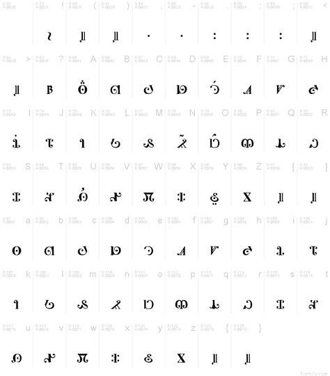 elvish tattoo font generator pin word elvish alphabet starting withtolkien page fonts