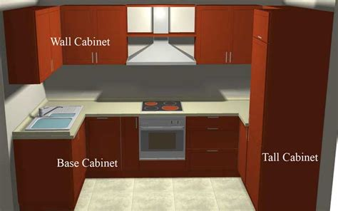 different kinds of kitchen cabinets kitchen trends types of kitchen cabinets