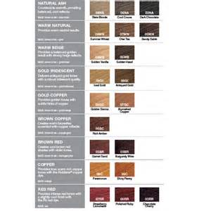 redkin hair color 17 best ideas about redken shades on redken
