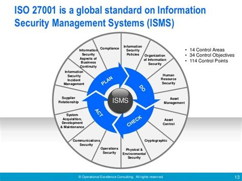 iso 27001 information security standard 17 best images about iso 27001 board on