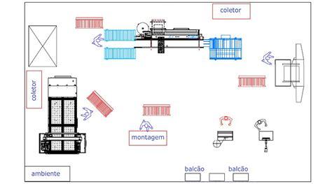 layout processo produtivo layout na marcenaria 7 erros que voc 234 deve evitar