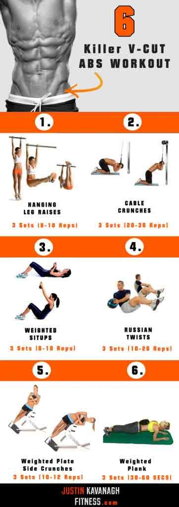 6 killer v cut abs workout