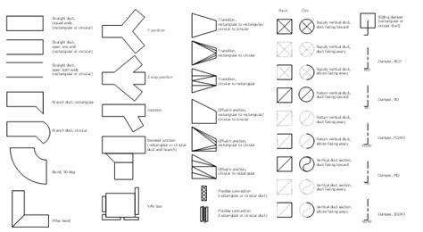 Duct Drawing Symbols