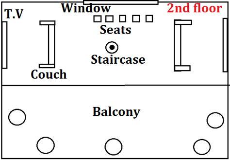 html layout rules layout hula s cafe