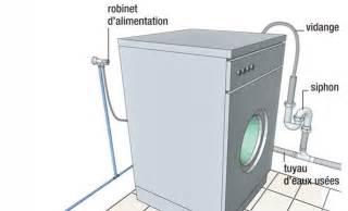 Dimension D Une Machine A Laver