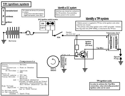 cdi ignition wiring diagram belta toyota fuse box diagram