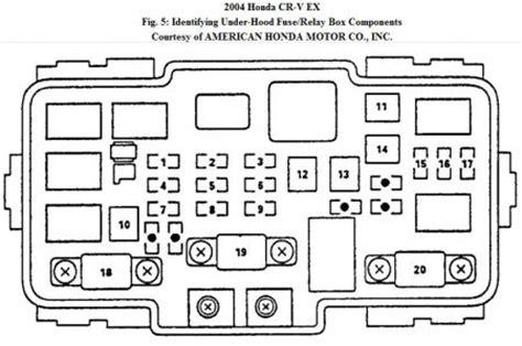 panel layout en francais 2004 honda crv rear brake lights 2004 honda crv v8 80000