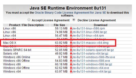 java se runtime environment 8 downloads oracle java vm issues while installing eclipse neon on macos