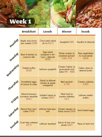 One Week Detox Plan by 1000 Ideas About One Week Cleanse On One Week