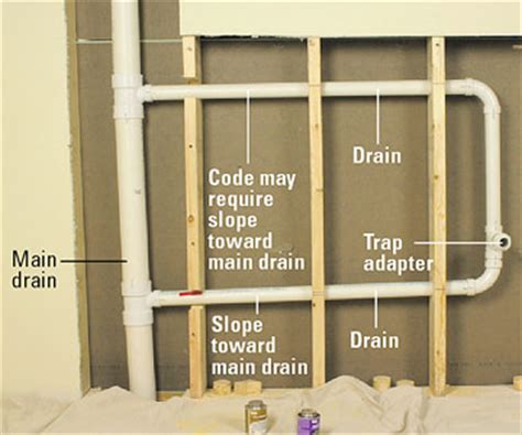 In Wall Plumbing Vent by Running Pipes Through Walls And Floors How To Work With