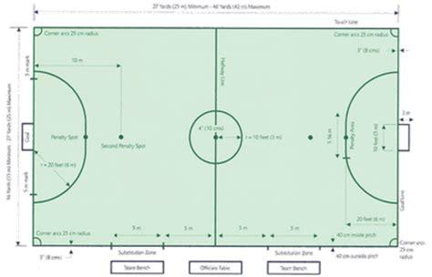 gambar dan ukuran lapangan futsal gambar ukuran lapangan futsal standar jalan baron