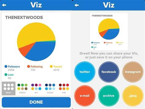 apps to make graphs 7 apps to create the best graphs and charts on ios