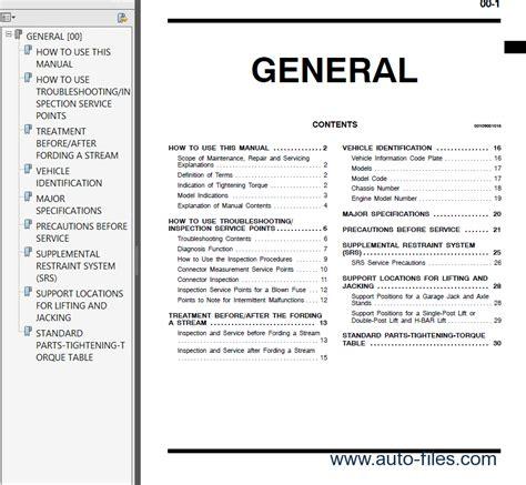 download car manuals pdf free 2004 mitsubishi challenger instrument cluster mitsubishi challenger montero pajero sport workshop manual