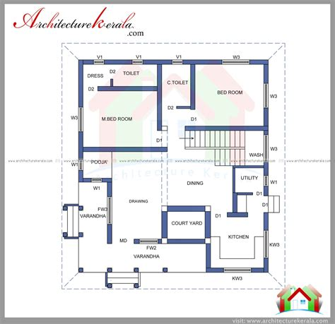 kerala model house plans 1500 sq ft studio design