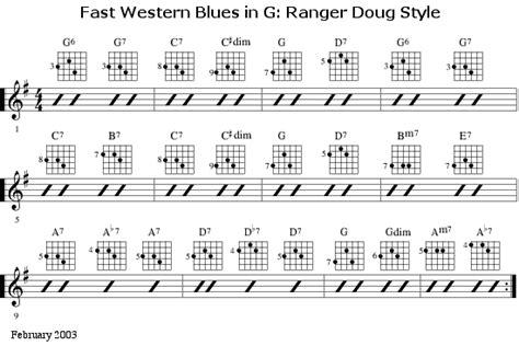 western swing chords a comparative study of rhythm guitar styles