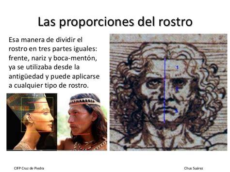 el rostro de la estudio morfol 243 gico de la figura y el rostro 2 170 parte