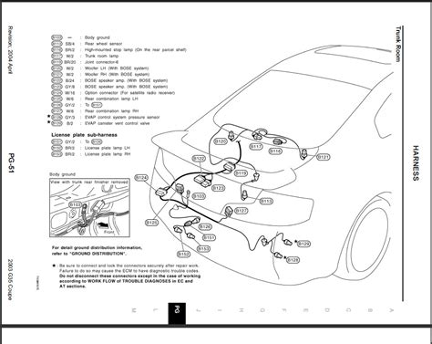 2003 infiniti g35 coupe trunk wiring diagram 44 wiring