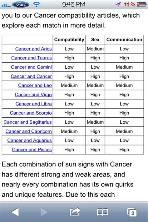 cancer and pisces cancer compatibility and cancer on