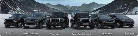 Koons Jeep Service Jim Koons Automotive Companies New Kia Volvo Lexus