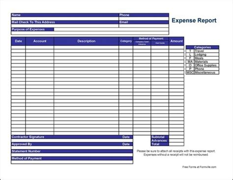 best photos of credit card expense form template simple