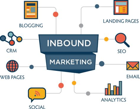 out with the old in with the new inbound vs outbound marketing