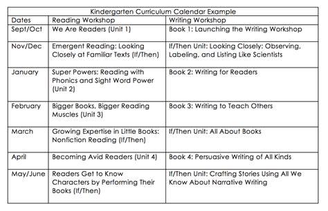 Elizabeth Schools Calendar Curriculum Calendars Planning A Yearlong Curriculum For