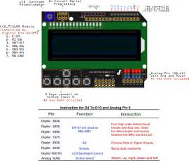 Channel car amplifier wiring diagram wiring diagram website