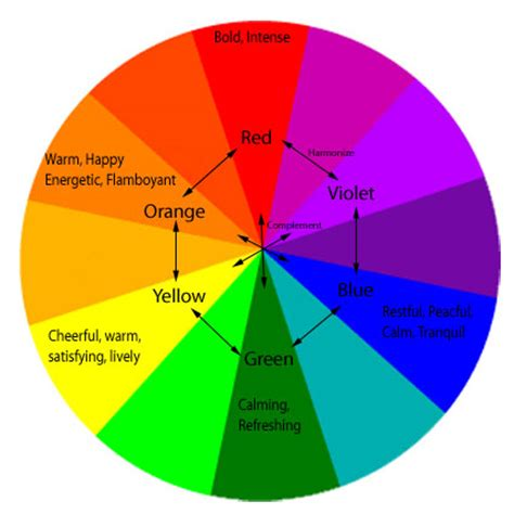 emotion color wheel exercise primary and secondary colours bianconerotaop