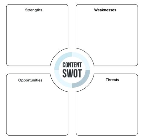 free swot analysis template blank swot analysis template helloalive