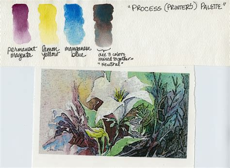 watercolor lessons and exercises from the watercolor learning center tucson az the