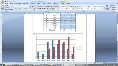 cara mudah membuat grafik line di excel 2007 untuk pemula cara membuat diagram grafik di excel 2007 pertemuan 4